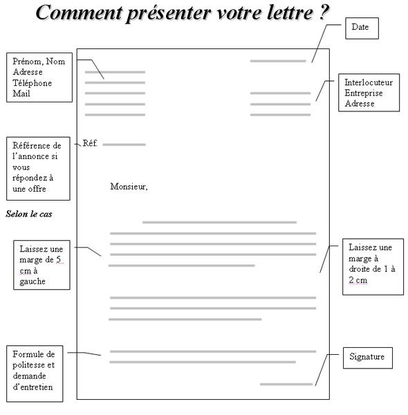 Contenu d une lettre de motivation mod le de lettre for Cuisinier francais 7 lettres