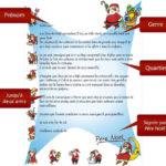 Recevoir une lettre du pere noel gratuite